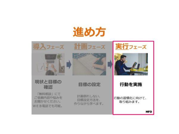 【ステップ③】習慣化の実施フェーズ