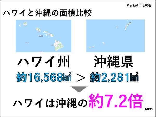 ハワイと沖縄の面積の比較
